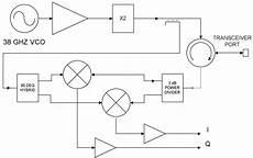 Automotive Collision Avoidance Systems Acas Program