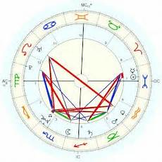 Stone Natal Chart Stone Horoscope For Birth Date 10 March 1958 Born