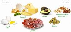 keto snacks a visual guide to the best and the worst