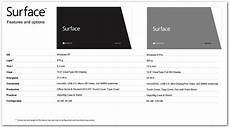 Surface Comparison Chart Microsoft Surface Tablet For Windows 8 Announced