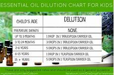 recommended dilution chart for children essential oils