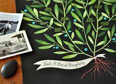 What Is A Family Tree Quick Pick Evajuliet Family Trees