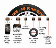 Tire Identification Chart Broadway Tyres Home