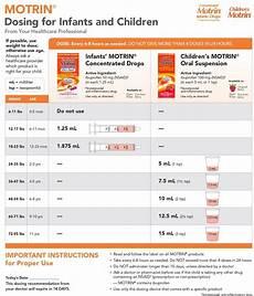 Infant Motrin Dosage Chart Pin By Sommers On Luke John Childrens Tylenol
