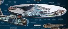 Kemp Vs Abrams Chart Cool Cutaway Star Trek Beyond S Uss Enterprise And Some