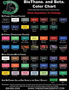 The Color Of Chart Beta Biothane Color Chart And Information