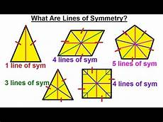 Line Of Symmetry Powerpoint Geometry Basic Terminology 19 Of 34 What Are Lines Of