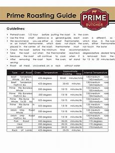 Prime Rib Temperature Chart Cooking Recipes 29 Free Templates In Pdf Word Excel
