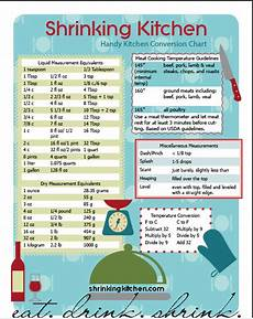 cooking measurement chart conversion chart screen shot photo by shrinkingkitchen