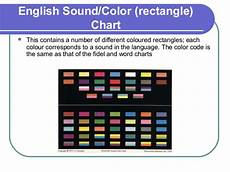 Sound Color Chart History Of Language Teaching