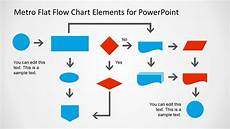 Ppt Flow Chart Template Metro Style Flow Chart Template For Powerpoint Slidemodel