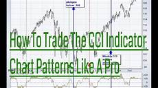 Trade Chart Patterns Like The Pros How To Trade The Cci Indicator Chart Patterns Like A Pro