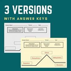 Plot Diagram Quiz Quick Differentiated Plot Diagram Quiz Plot Structure