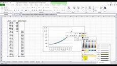 Dotted Line Chart How To Create A Dotted Forecast Line In Excel Youtube