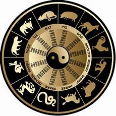 Chinese Astrology Chart Chinese Zodiac Chart Asian Horoscopes The Great Favourite