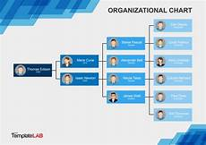 Org Charts 41 Organizational Chart Templates Word Excel Powerpoint