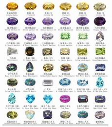Cathedral Stone Color Chart Synthetic Amp Genuine Stone Color Chart Kivnjewelry