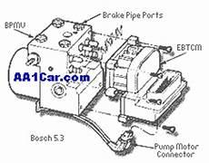Antilock Brake Systems For 1998