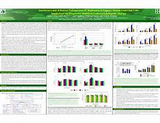 scientific poster samples research poster templates powerpoint template for