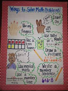 2nd Grade Math Strategies Anchor Chart Solving Math Problems Anchor Chart Fingers Are Mainly