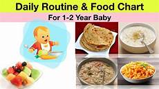 Baby Food Chart For One Year Old Daily Routine Amp Food Chart For 1 2 Year Old Baby Hindi
