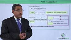 State Chart Diagram For Atm Uml State Chart Diagram On Atm Transaction Youtube
