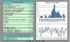Statistical Process Control Charts Excel Add In Spc Statistical Process Control Excel Templates For The