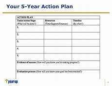 Blank Business Plan Template Business Plan Template Word Editable Free Download