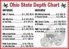 Ohio State Qb Depth Chart Ohio State Depth Chart Brings Questions Few Answers The