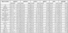 All Photo Size Chart Cruiser Wetsuit Pinnacle Aquatics Brands Sea Amp Sea