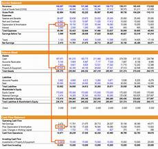 Financial Statement How The 3 Financial Statements Are Linked Together Step