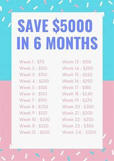 How To Save 5000 In 6 Months Chart Save 5000 In 6 Months Saving Money Budget Money
