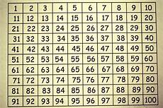 100 Board Chart What Number Am I 100 S Board Activities Multiplication Com