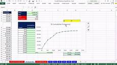 Chart For Distribution Excel 2013 Statistical Analysis 09 Cumulative Frequency