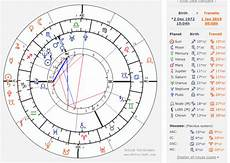 How To Create A Birth Chart What Is An Astrology Birth Chart Your Natal Chart Explained