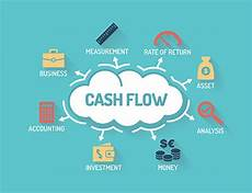 What Is Cash Flow In Business Priming The Pump To Improve Cash Flow For Your Small