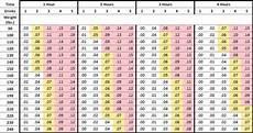 Bac Calculator For Weight Blog Dandk