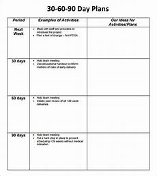 90 Day Action Plan Template Free 18 30 60 90 Day Action Plan Samples In Pdf Ms Word