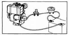 Checking Battery Tm 5 4240 501 14p 177