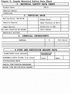 Managing Hazardous Materials Incidents Volume I