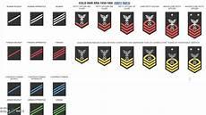 Navy Enlisted Ranks Chart Navy Enlisted Ranks Chart