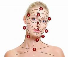 Facial Techniques Chart Face Brushing Skin Brushing