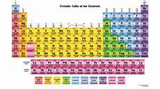 Colored Periodic Table Color Periodic Chart