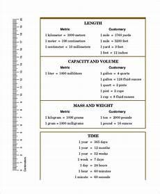 Conversion Chart 9 Basic Metric Conversion Chart Templates Free Sample