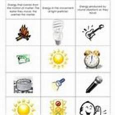 Light Energy To Electrical Energy Examples 17 Best Images About 4th Grade Energy Unit On Pinterest