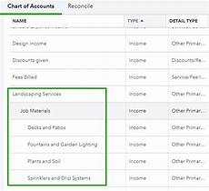Quickbooks Landscaping Chart Of Accounts Methods To Configure Chart Of Accounts In Quickbooks The