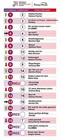 Deer Chart 2018 Schlager Charts Der Woche 18 2018