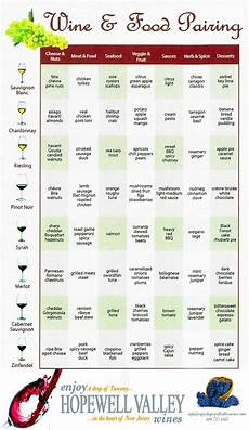 Printable Wine Pairing Chart A Wine Pairing Chart For Easy Wine Food Pairing