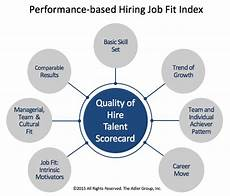Best Job Qualities How To Get The Best Candidates In And Out Of Your
