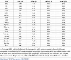 Cbc Test Normal Values Chart Blood In Stool And Decreased Red Blood Count
